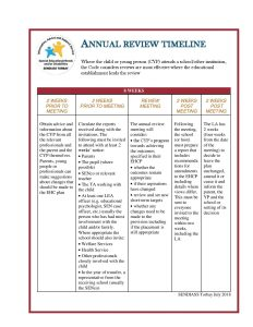 EHCP annual review timeline